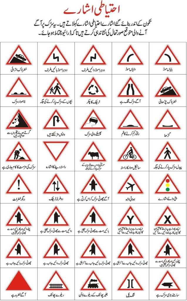 INDICATION-TRAFFIC-SIGNS
