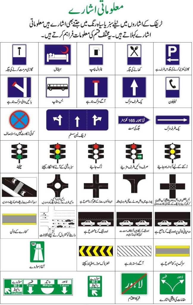 INFORMATIVE-TRAFFIC-SIGNS